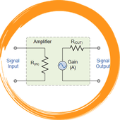 Amplifier Tutorial Full icon