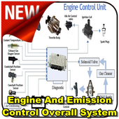Engine And Emission Control Overall System icon