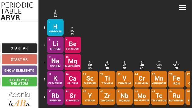 Periodic table arvr apk download free education app for android periodic table arvr poster periodic table arvr apk urtaz