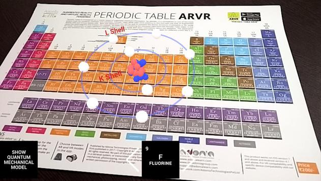Periodic table arvr apk download free education app for android periodic table arvr apk screenshot urtaz Choice Image