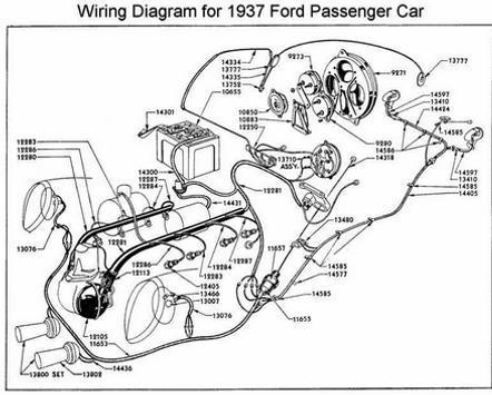 Wiring Diagram PDF: 1937 Ford Truck Wiring Diagram