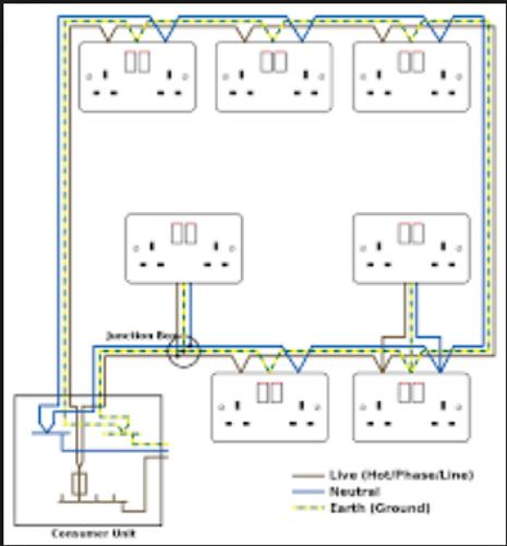 Home Electrical Wiring Diagram Complete