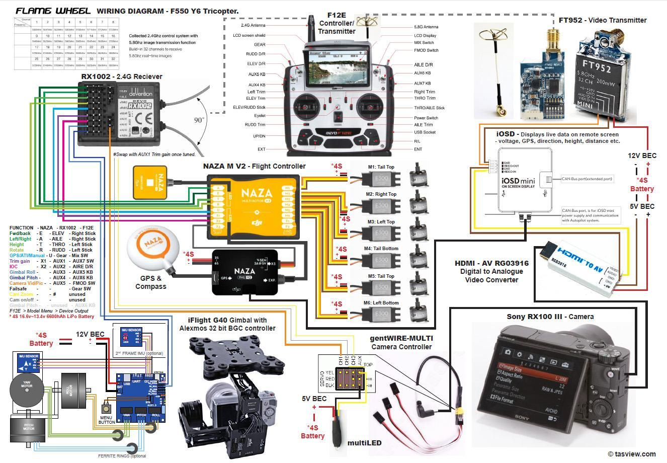dji phantom quadcopter wiring diagram drone full camera wiring diagram for android apk download  drone full camera wiring diagram for