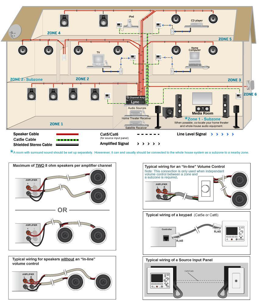 full house wiring diagram screenshot 4