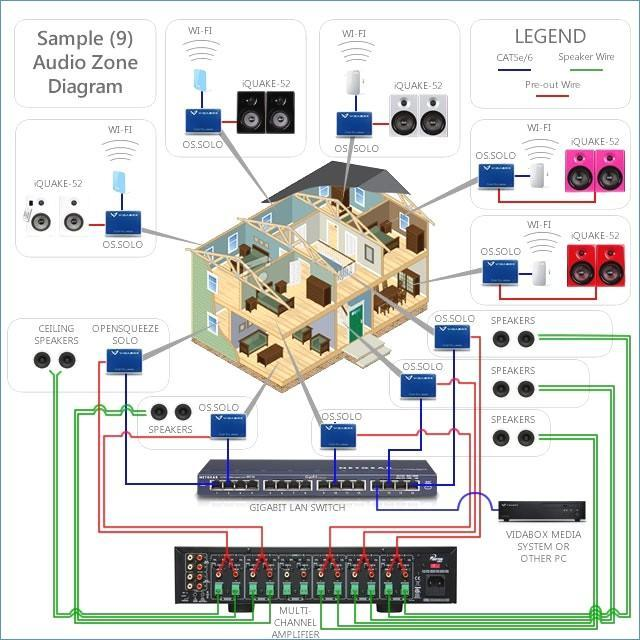 full house wiring diagram screenshot 6