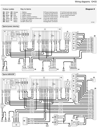 peugeot 807 wiring diagram download peugeot 407 wiring diagram full for android apk download  peugeot 407 wiring diagram full for