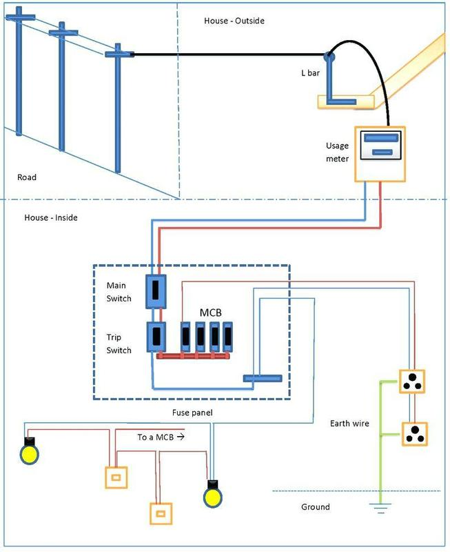 simple house wiring diagram examples for android - apk download on  simple hvac diagram,