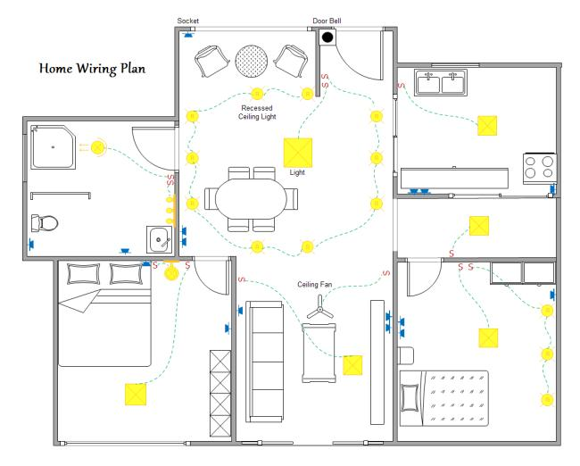 Simple Basic House Wiring Diagram from image.winudf.com