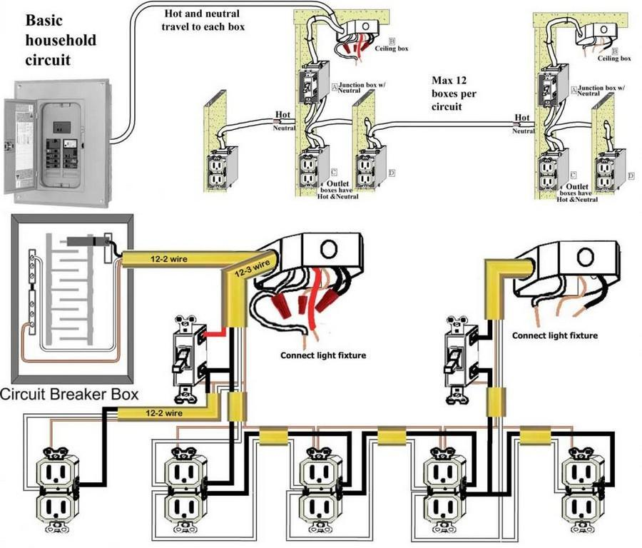 simple house wiring diagram simple house wiring diagram examples for android apk download  simple house wiring diagram examples