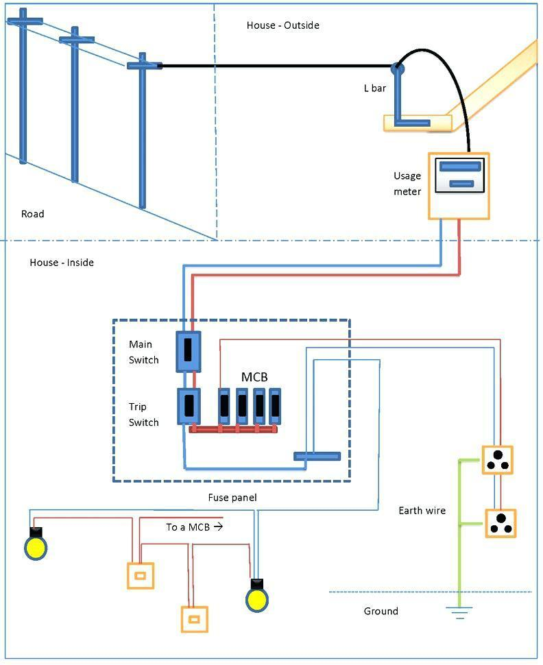Home Wire Diagram Free Download Full Size Of Home Electrical Wiring Diagrams Pdf Diagram Beginner 39 S Guide To Home Wiring Diagram 15100 Mytechlogy Wiring Diagram Software Free Online App Download Pride