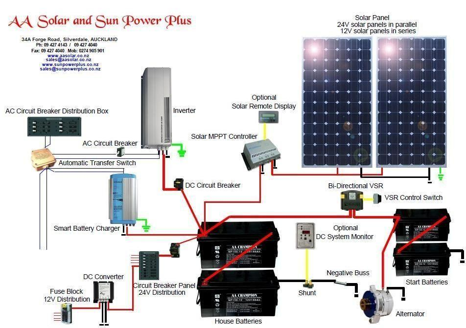 solar wiring diagram for android - apk download  apkpure.com