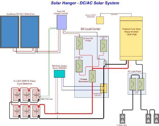 solar wiring diagram for Android - APK Download on