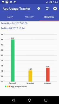 App Usage Tracker apk screenshot