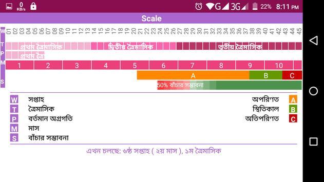 মা - Maa screenshot 3