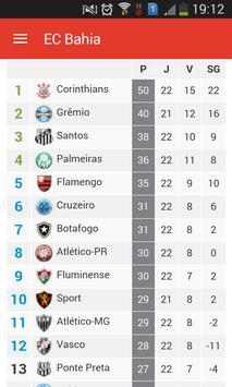 Notícias do Fluminense apk screenshot