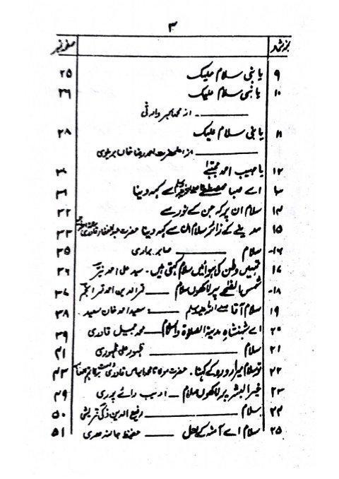 Ya Nabi Salam Alayka Urdu for Android - APK Download
