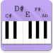 A To Z Piano Notes