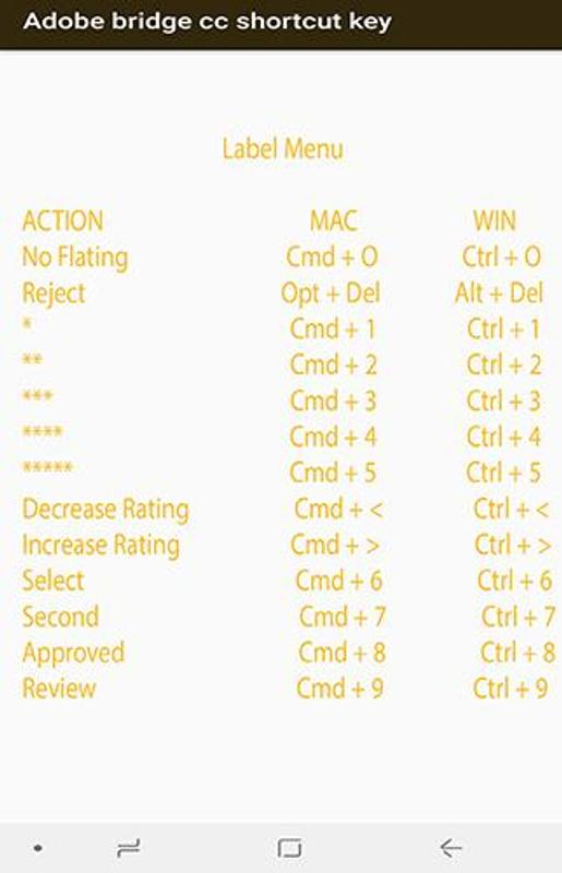adobe bridge shortcuts mac