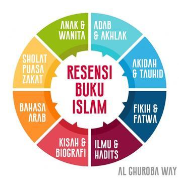 Resensi Buku Islam screenshot 1