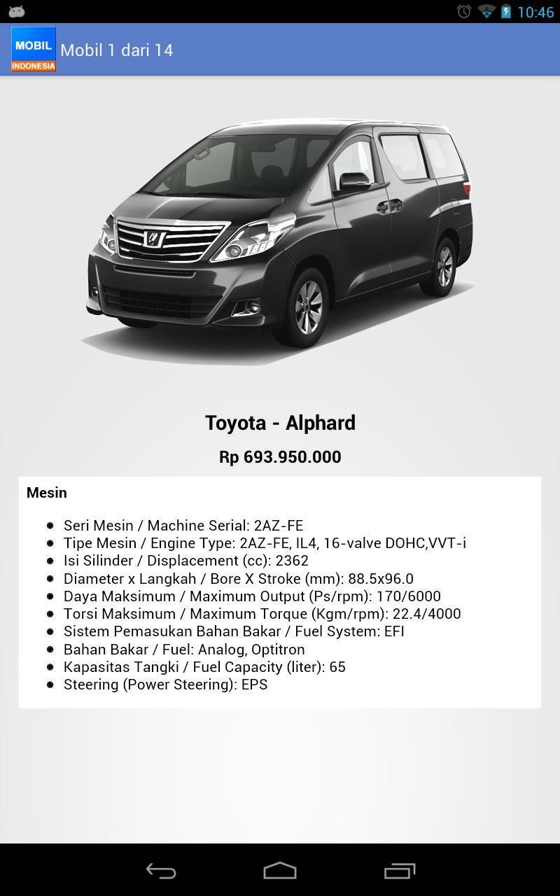Kelebihan Kekurangan Mobil Toyota Spesifikasi