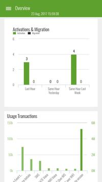 Bi Dashboard Prepaid apk screenshot
