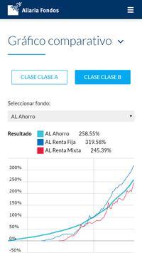 Allaria Fondos screenshot 3