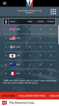 America's Cup screenshot 3