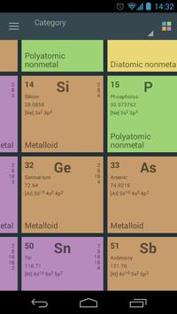 Periodic table elements apk download free education app for elements apk screenshot periodic table urtaz Choice Image