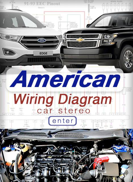 american car stereo wiring diagrams poster