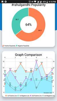 SocioSense - Social Sentimental Analysis apk screenshot