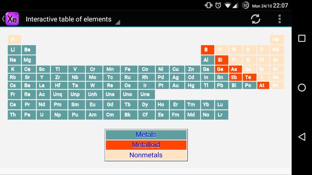 Interactive Periodic Table Apk Download Free Education App For
