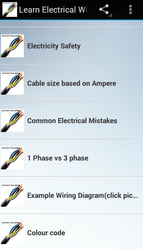 Learn Electrical Wiring poster