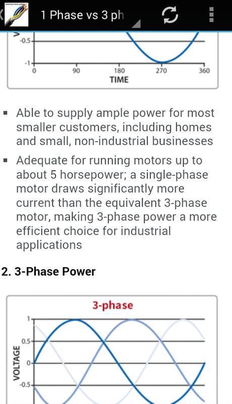 Learn Electrical Wiring APK تحميل - مجاني الكتب والمراجع تطبيق ...