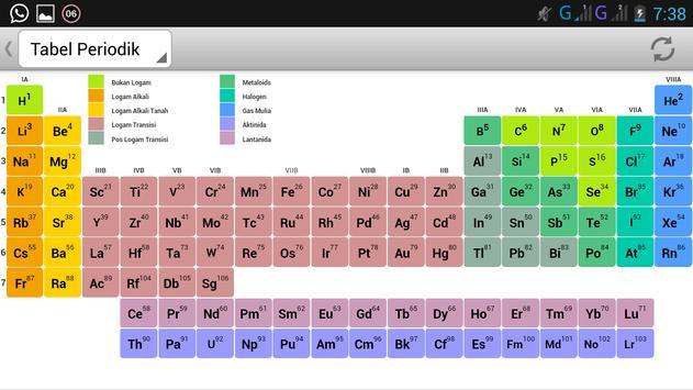 Tabel periodik unsur kimia v3 apk baixar grtis educao tabel periodik unsur kimia v3 apk imagem de tela urtaz Choice Image
