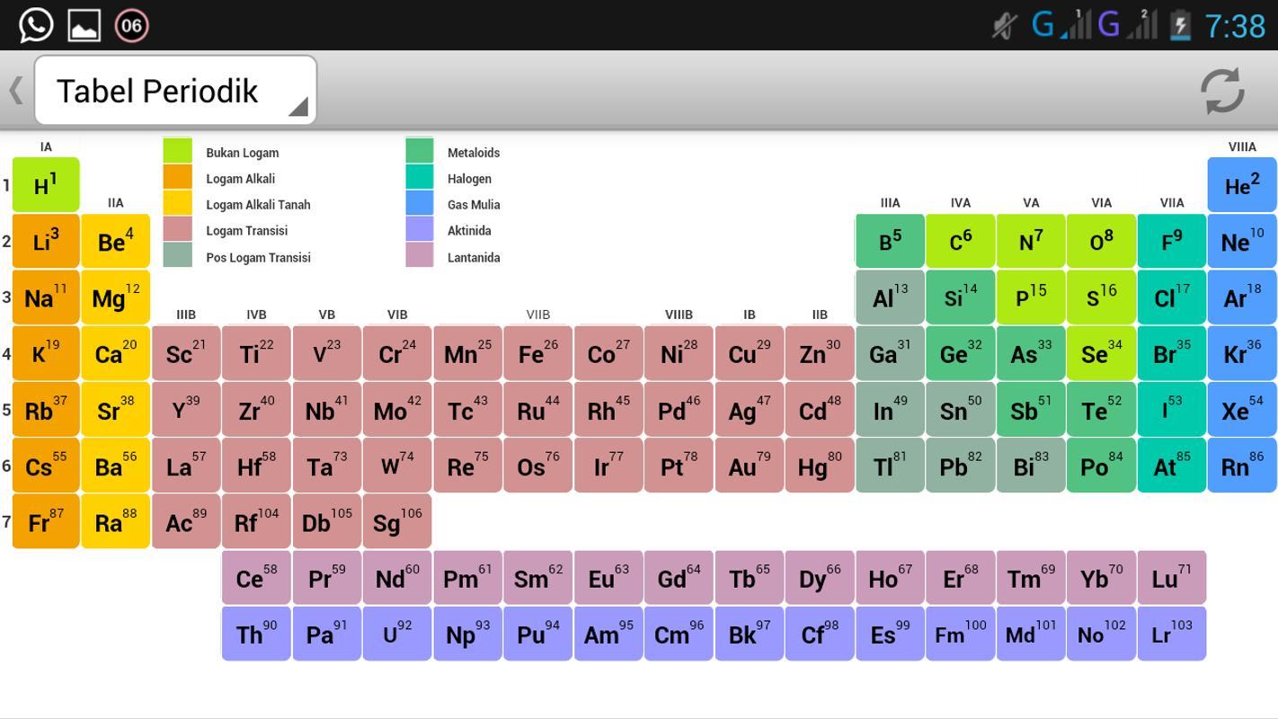 Tabel periodik unsur kimia v3 apk download kostenlos lernen app tabel periodik unsur kimia v3 apk bildschirmaufnahme urtaz Gallery