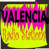 Valencia Radio Stations icon