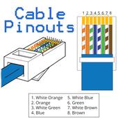 Cable Pinouts icon