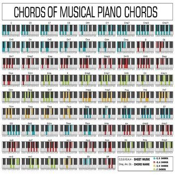 Piano Chords Tutorial For Android Apk Download