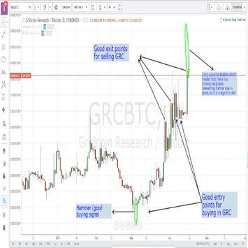 Crypto-Trading Signals apk screenshot