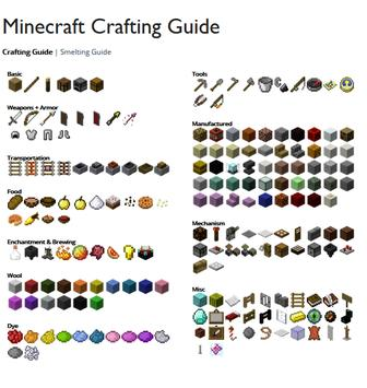 Guide for Minecraft Crafting screenshot 2