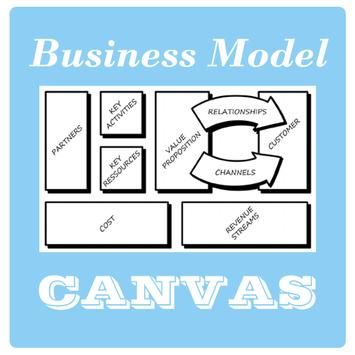 Mengenal business model canvas for android apk download malvernweather Images