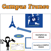 Campus France: Aprés Acceptation icon