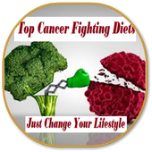 Top Cancer Fighting Diets icon