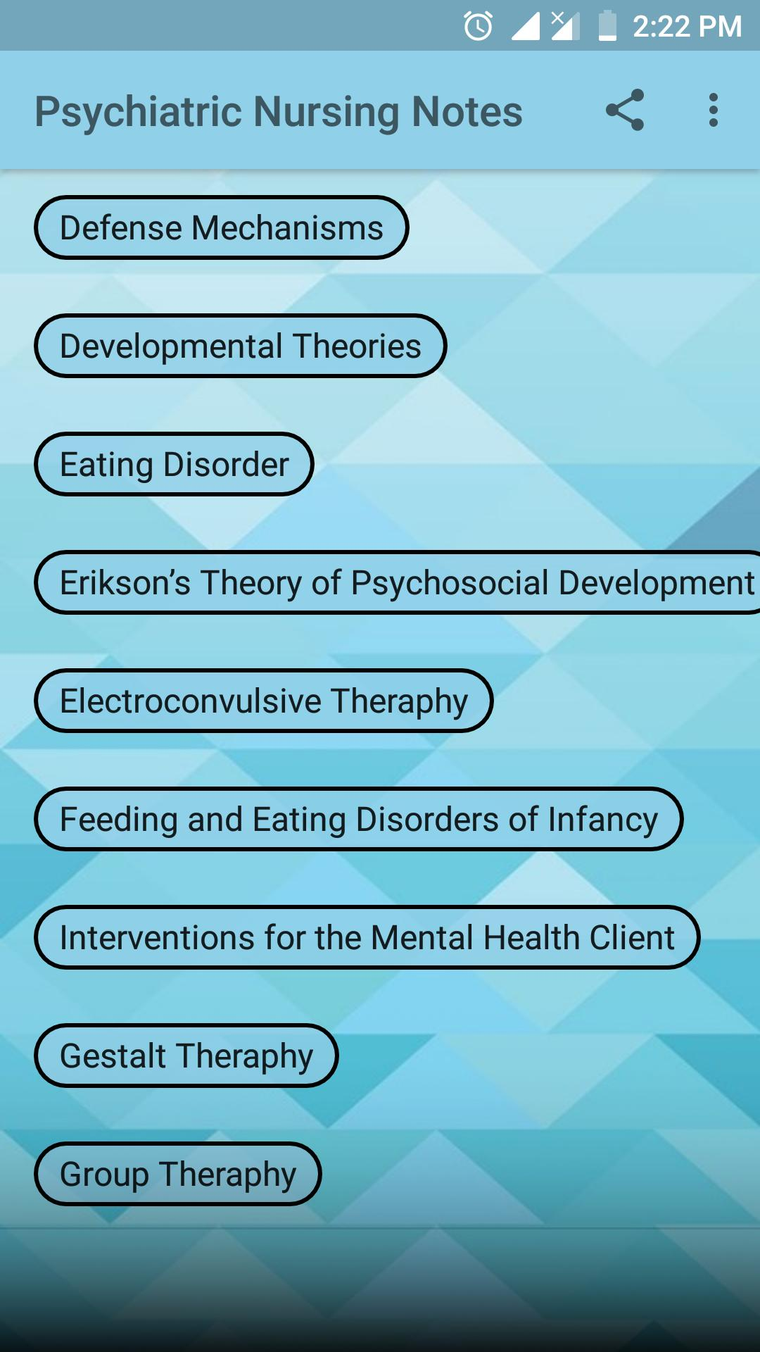 Psychiatric Nursing Notes For Android Apk Download