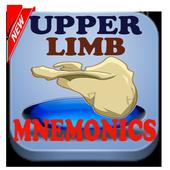 Upper Limb Mnemonics icon