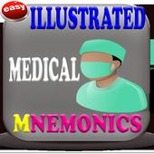 Illustrated Medical Mnemonics icon