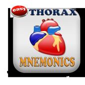 Thorax Medical Mnemonics icon