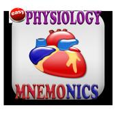 Physiology Mnemonics icon