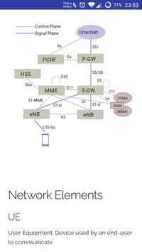 LTE Quick Reference poster