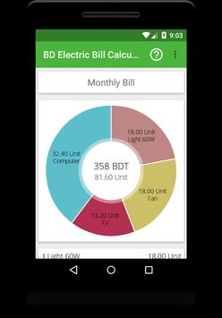 Electricity Bill Calculator BD poster